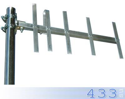 Антенна MR-Y (Yagi) 5-868 для радиоохранных систем  и радиомодемов 868 МГц