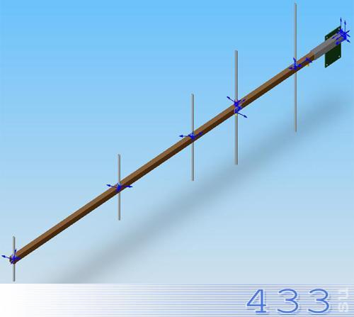 Антенна направленная Полярис 160-8 для базовой  УКВ станции или радиомодема