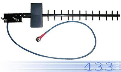 Wireless LAN Направленная антенна