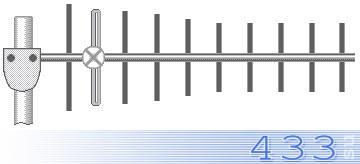 Антенна Полярис 900-10 для сотовых модемов стандарта GSM-900 и бесшнуровых телефонов  900 МГц