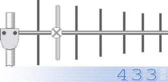Направленная антенна для мобильных телефонов  GSM-900 и бесшнуровых телефонов